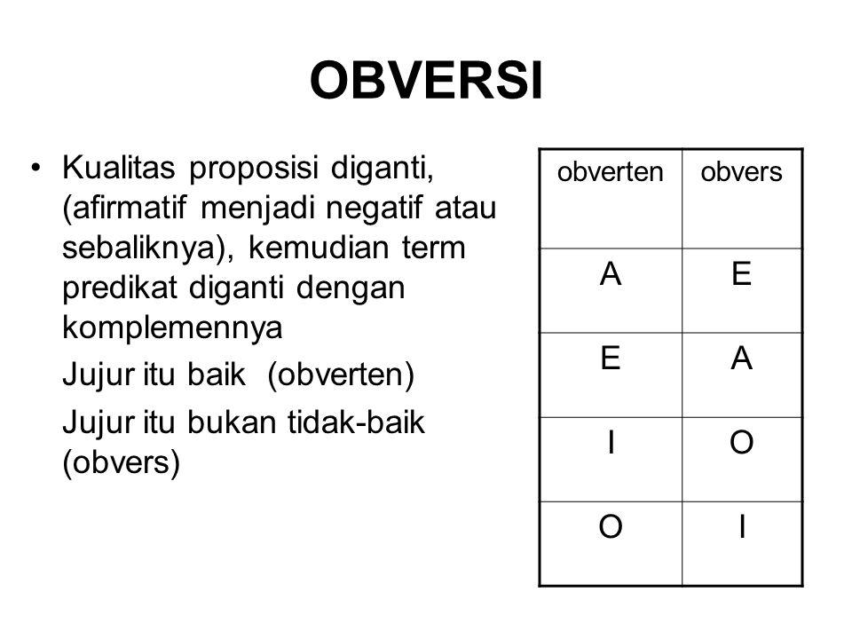 OBVERSI Kualitas proposisi diganti, (afirmatif menjadi negatif atau sebaliknya), kemudian term predikat diganti dengan komplemennya Jujur itu baik (obverten) Jujur itu bukan tidak-baik (obvers) obvertenobvers AE EA IO OI