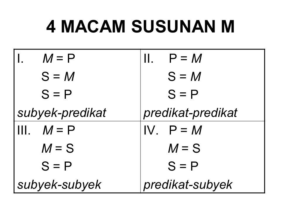 4 MACAM SUSUNAN M I.M = P S = M S = P subyek-predikat II.