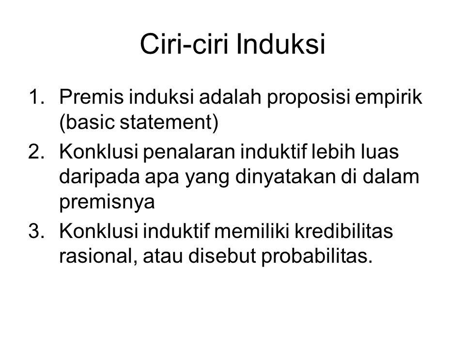 Ciri-ciri Induksi 1.Premis induksi adalah proposisi empirik (basic statement) 2.Konklusi penalaran induktif lebih luas daripada apa yang dinyatakan di dalam premisnya 3.Konklusi induktif memiliki kredibilitas rasional, atau disebut probabilitas.