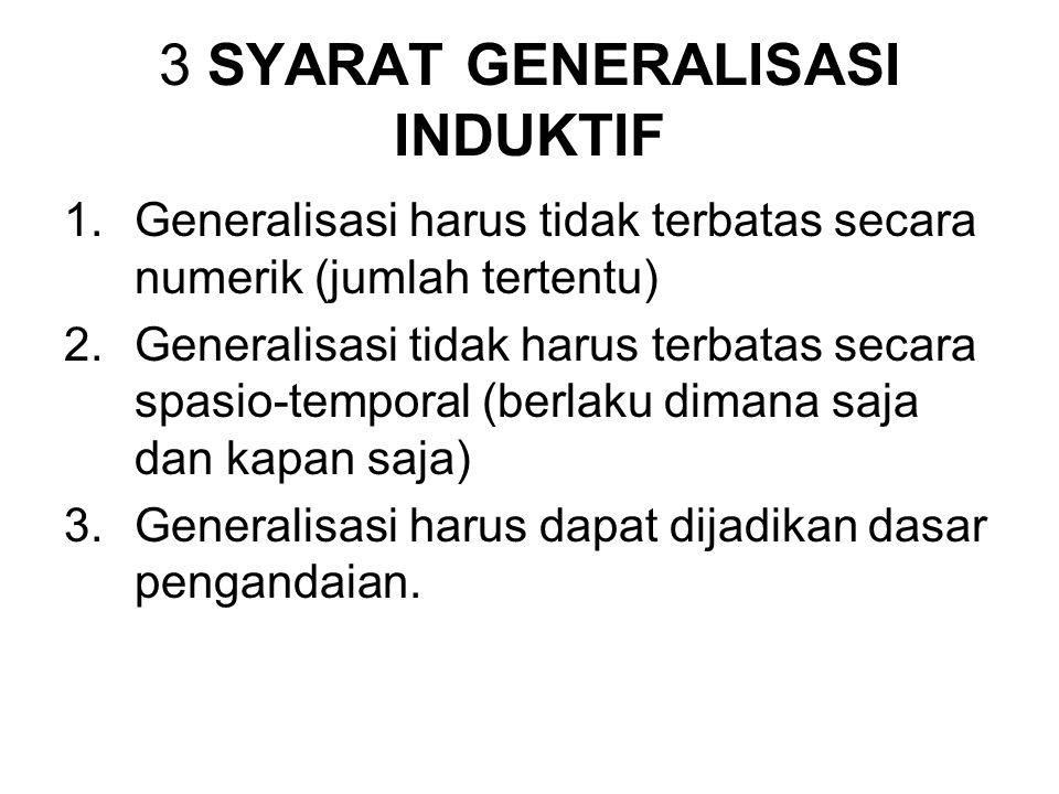 3 SYARAT GENERALISASI INDUKTIF 1.Generalisasi harus tidak terbatas secara numerik (jumlah tertentu) 2.Generalisasi tidak harus terbatas secara spasio-temporal (berlaku dimana saja dan kapan saja) 3.Generalisasi harus dapat dijadikan dasar pengandaian.