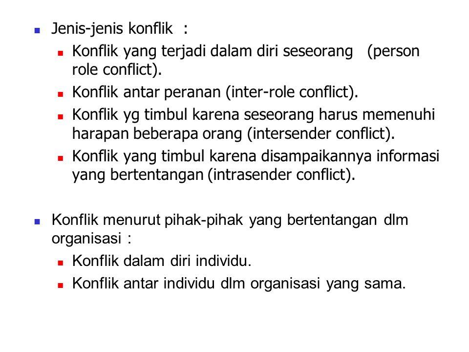 Jenis-jenis konflik : Konflik yang terjadi dalam diri seseorang (person role conflict). Konflik antar peranan (inter-role conflict). Konflik yg timbul
