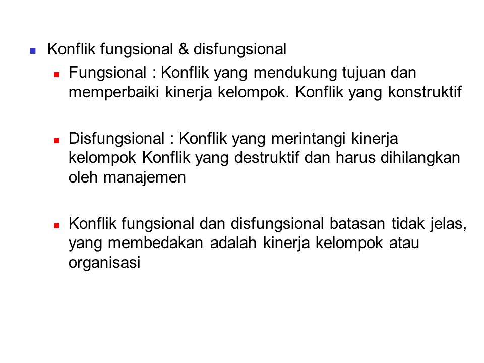 Konflik fungsional & disfungsional Fungsional : Konflik yang mendukung tujuan dan memperbaiki kinerja kelompok. Konflik yang konstruktif Disfungsional