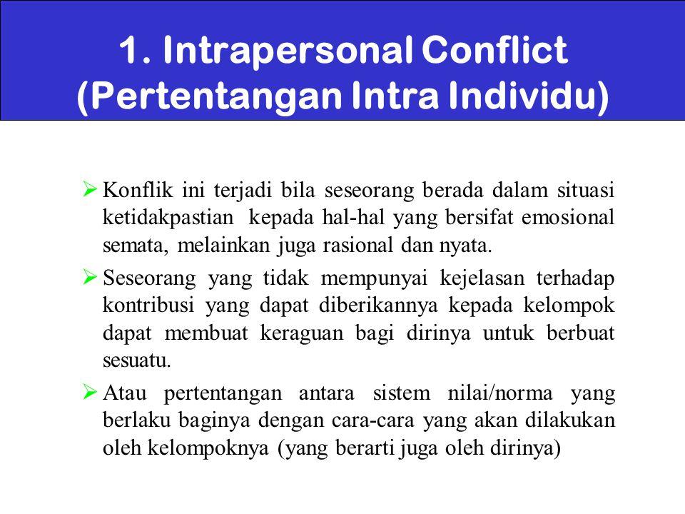 1. Intrapersonal Conflict (Pertentangan Intra Individu)  Konflik ini terjadi bila seseorang berada dalam situasi ketidakpastian kepada hal-hal yang b