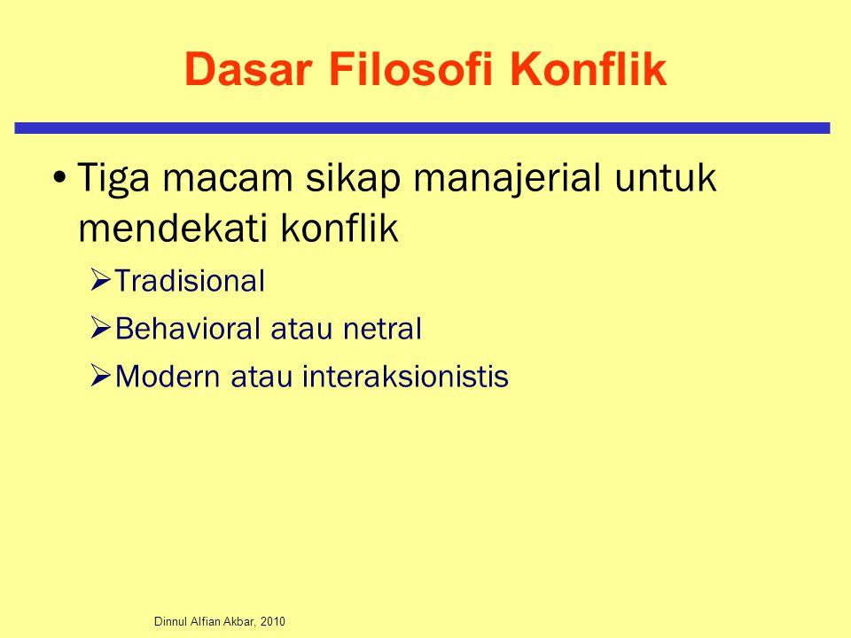 Dinnul Alfian Akbar, 2010 Dasar Filosofi Konflik Tiga macam sikap manajerial untuk mendekati konflik  Tradisional  Behavioral atau netral  Modern atau interaksionistis