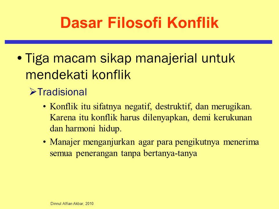 Dinnul Alfian Akbar, 2010 Dasar Filosofi Konflik Tiga macam sikap manajerial untuk mendekati konflik  Tradisional Konflik itu sifatnya negatif, destruktif, dan merugikan.