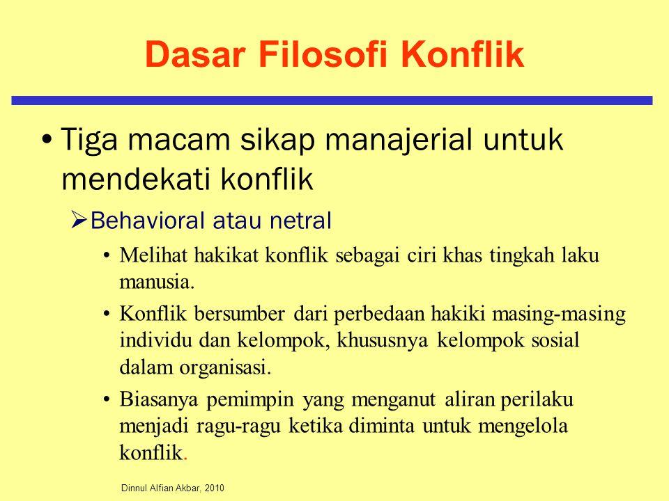 Dinnul Alfian Akbar, 2010 Dasar Filosofi Konflik Tiga macam sikap manajerial untuk mendekati konflik  Behavioral atau netral Melihat hakikat konflik