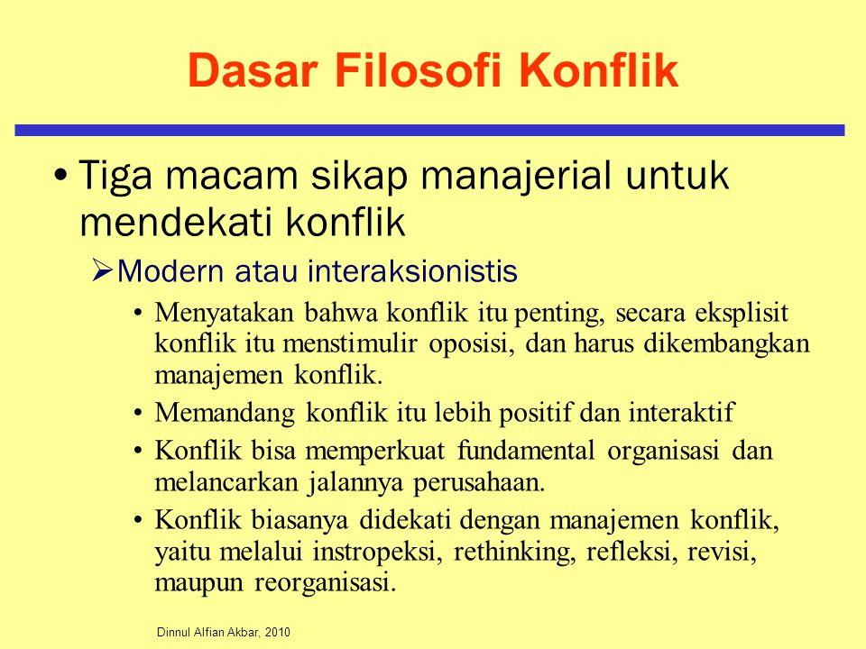 Dinnul Alfian Akbar, 2010 Dasar Filosofi Konflik Tiga macam sikap manajerial untuk mendekati konflik  Modern atau interaksionistis Menyatakan bahwa k
