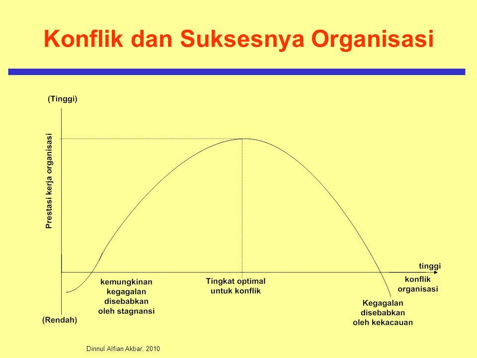 Dinnul Alfian Akbar, 2010 Konflik dan Suksesnya Organisasi