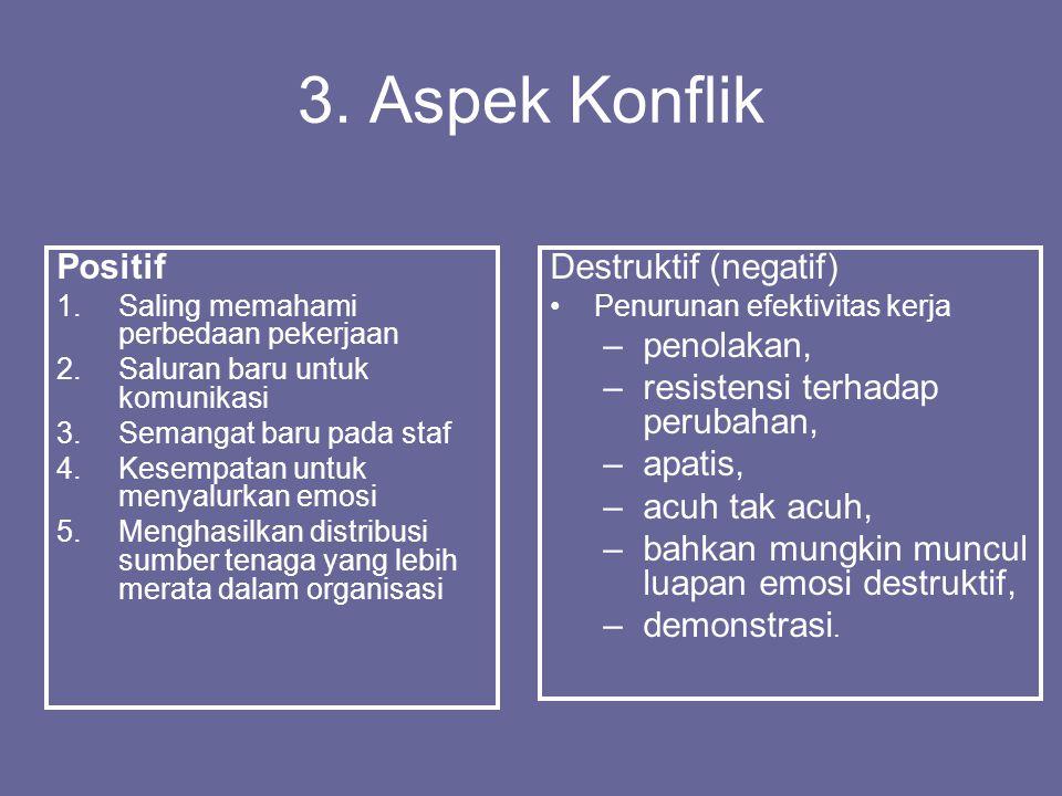4.PenyebabKonflik a.Batasan pekerjaan (uraian tugas) yang tidak jelas b.