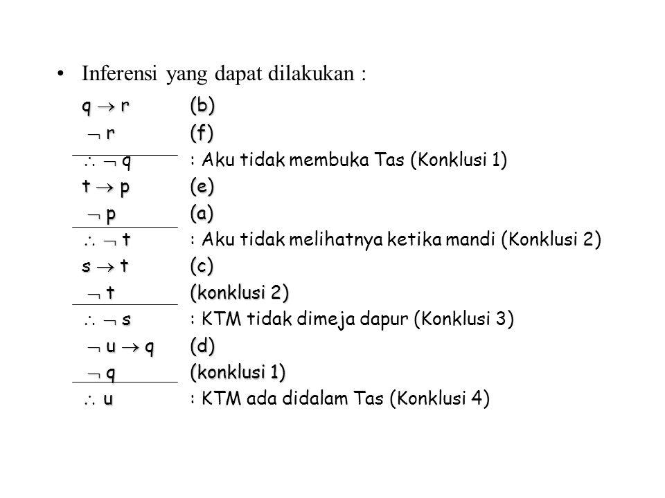 Inferensi yang dapat dilakukan : q  r(b)  r(f)  r(f)    q: Aku tidak membuka Tas (Konklusi 1) t  p(e)  p(a)  p(a)  t   t: Aku tidak melihatnya ketika mandi (Konklusi 2) s  t(c)  t(konklusi 2)  t(konklusi 2)  s   s: KTM tidak dimeja dapur (Konklusi 3)  u  q(d)  u  q(d)  q(konklusi 1)  q(konklusi 1) u  u: KTM ada didalam Tas (Konklusi 4)