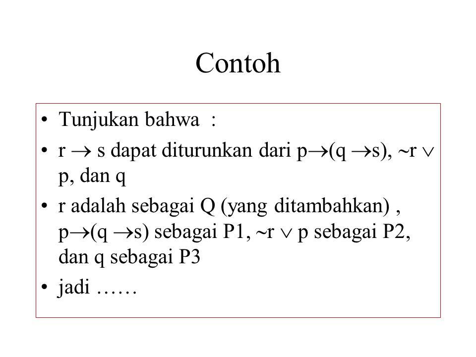 Contoh Tunjukan bahwa : r  s dapat diturunkan dari p  (q  s),  r  p, dan q r adalah sebagai Q (yang ditambahkan), p  (q  s) sebagai P1,  r  p sebagai P2, dan q sebagai P3 jadi ……