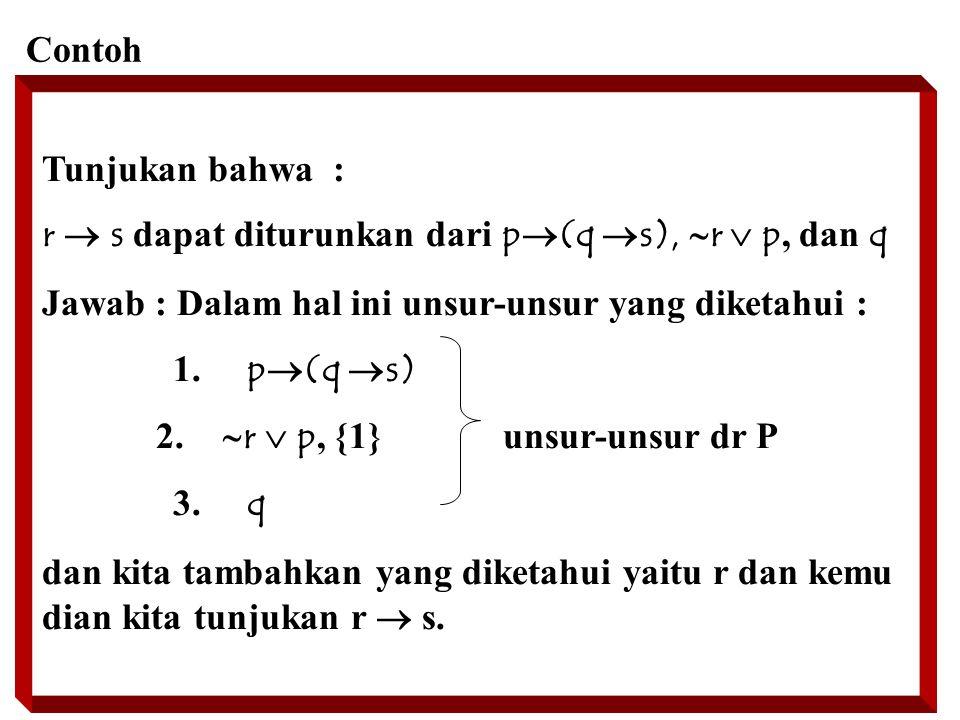 Contoh Tunjukan bahwa : r  s dapat diturunkan dari p  (q  s),  r  p, dan q Jawab : Dalam hal ini unsur-unsur yang diketahui : 1.