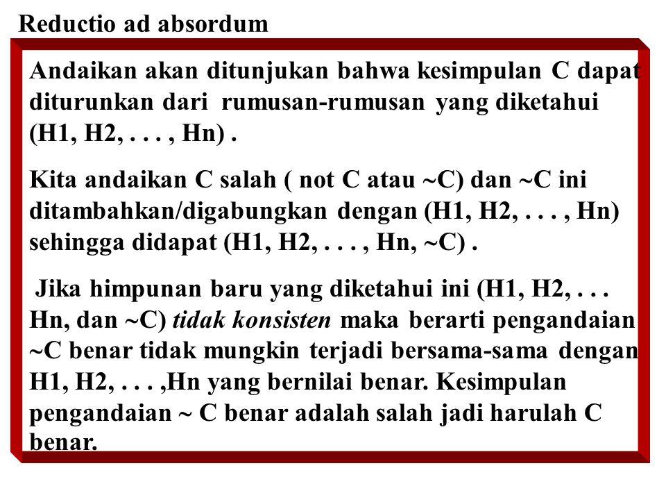 Reductio ad absordum Andaikan akan ditunjukan bahwa kesimpulan C dapat diturunkan dari rumusan-rumusan yang diketahui (H1, H2,..., Hn). Kita andaikan