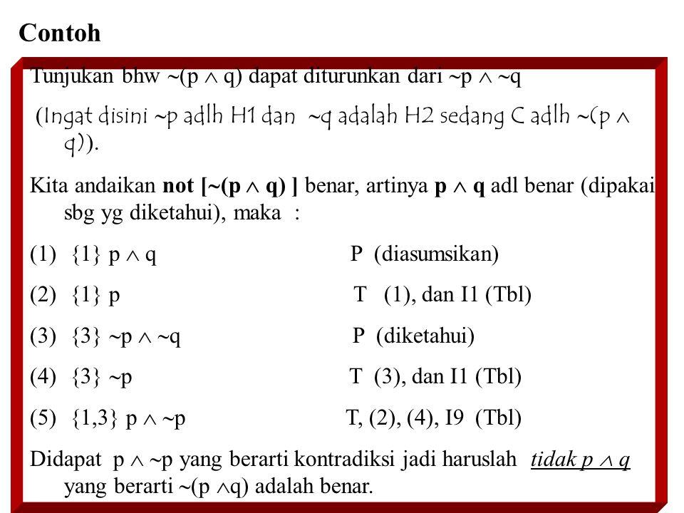 Contoh Tunjukan bhw  (p  q) dapat diturunkan dari  p   q ( Ingat disini  p adlh H1 dan  q adalah H2 sedang C adlh  (p  q) ). Kita andaikan no
