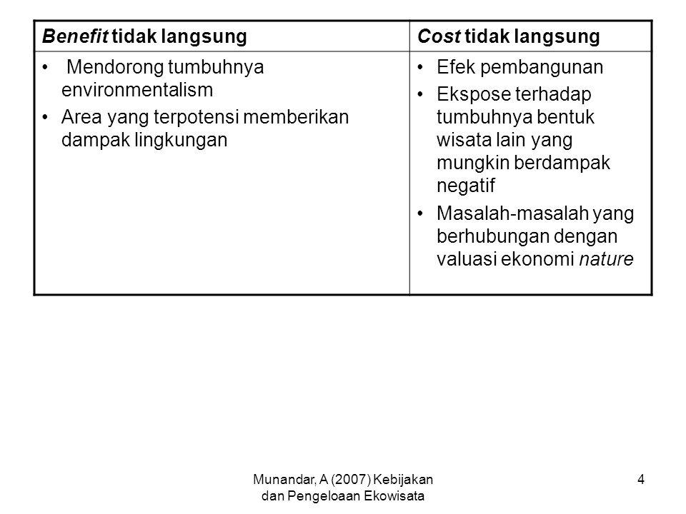 Munandar, A (2007) Kebijakan dan Pengeloaan Ekowisata 4 Benefit tidak langsungCost tidak langsung Mendorong tumbuhnya environmentalism Area yang terpotensi memberikan dampak lingkungan Efek pembangunan Ekspose terhadap tumbuhnya bentuk wisata lain yang mungkin berdampak negatif Masalah-masalah yang berhubungan dengan valuasi ekonomi nature