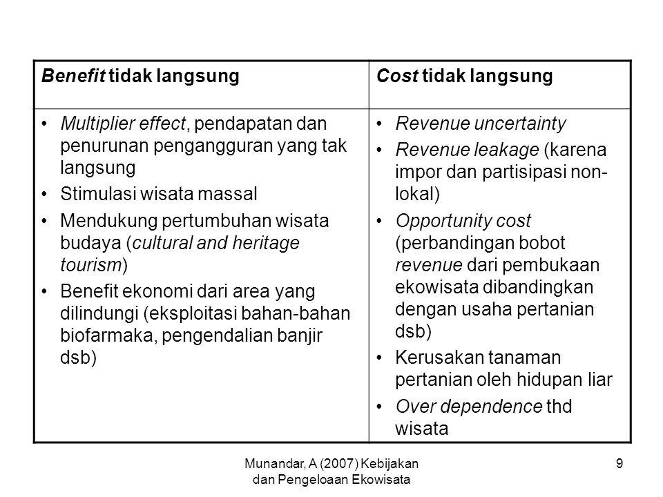 Munandar, A (2007) Kebijakan dan Pengeloaan Ekowisata 9 Benefit tidak langsungCost tidak langsung Multiplier effect, pendapatan dan penurunan pengangguran yang tak langsung Stimulasi wisata massal Mendukung pertumbuhan wisata budaya (cultural and heritage tourism) Benefit ekonomi dari area yang dilindungi (eksploitasi bahan-bahan biofarmaka, pengendalian banjir dsb) Revenue uncertainty Revenue leakage (karena impor dan partisipasi non- lokal) Opportunity cost (perbandingan bobot revenue dari pembukaan ekowisata dibandingkan dengan usaha pertanian dsb) Kerusakan tanaman pertanian oleh hidupan liar Over dependence thd wisata
