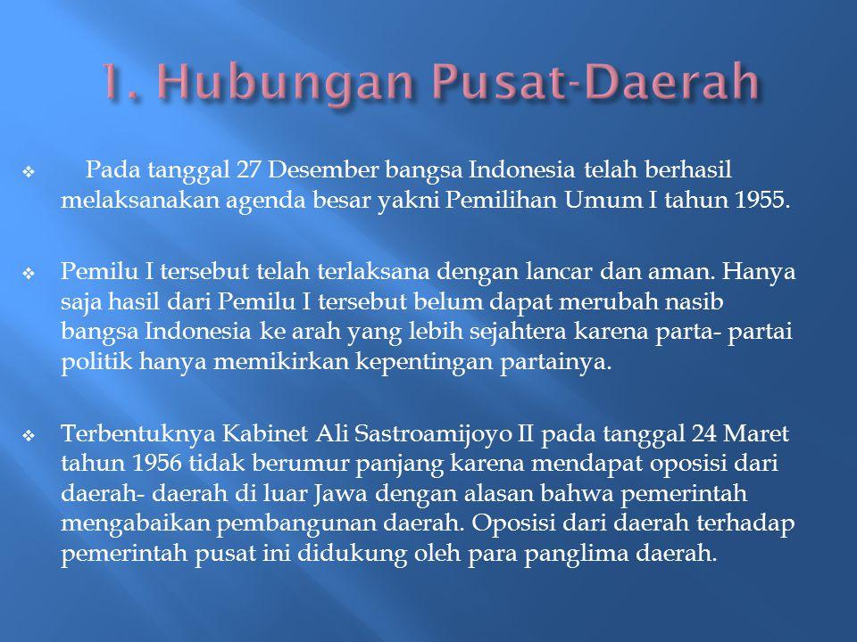  Pada tanggal 27 Desember bangsa Indonesia telah berhasil melaksanakan agenda besar yakni Pemilihan Umum I tahun 1955.  Pemilu I tersebut telah terl