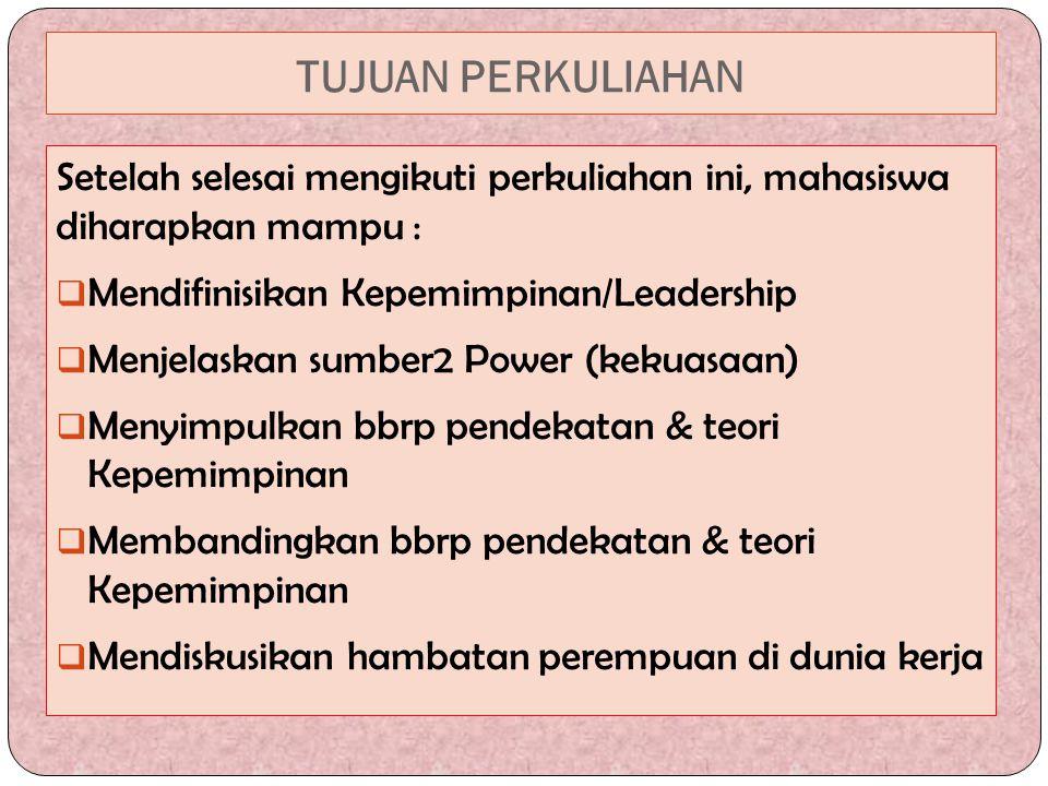 Leader (Pemimpin) Leadership (Kepemimpinan)