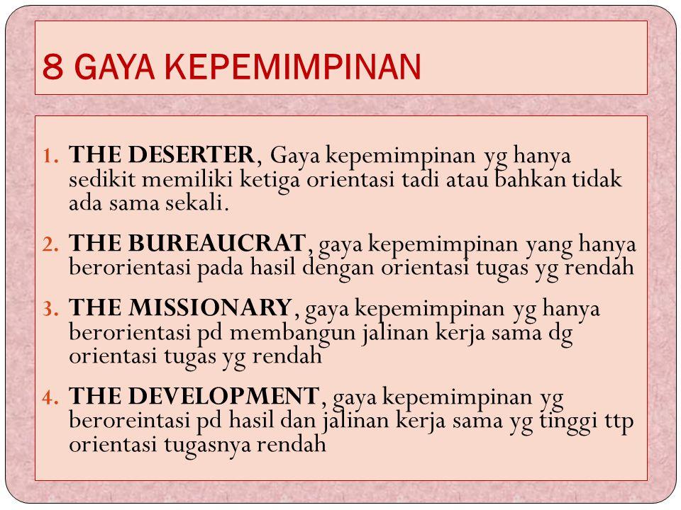 8 GAYA KEPEMIMPINAN 1. THE DESERTER, Gaya kepemimpinan yg hanya sedikit memiliki ketiga orientasi tadi atau bahkan tidak ada sama sekali. 2. THE BUREA
