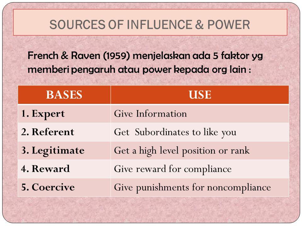 SOURCES OF INFLUENCE & POWER French & Raven (1959) menjelaskan ada 5 faktor yg memberi pengaruh atau power kepada org lain : BASESUSE 1. ExpertGive In