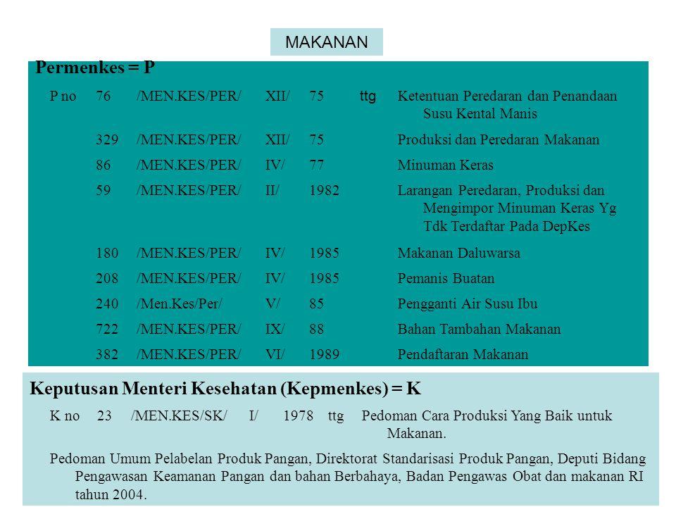 Permenkes = P P no76/MEN.KES/PER/XII/75 ttg Ketentuan Peredaran dan Penandaan Susu Kental Manis 329/MEN.KES/PER/XII/75Produksi dan Peredaran Makanan 86/MEN.KES/PER/IV/77Minuman Keras 59/MEN.KES/PER/II/1982Larangan Peredaran, Produksi dan Mengimpor Minuman Keras Yg Tdk Terdaftar Pada DepKes 180/MEN.KES/PER/IV/1985Makanan Daluwarsa 208/MEN.KES/PER/IV/1985Pemanis Buatan 240/Men.Kes/Per/V/85Pengganti Air Susu Ibu 722/MEN.KES/PER/IX/88Bahan Tambahan Makanan 382/MEN.KES/PER/VI/1989Pendaftaran Makanan Keputusan Menteri Kesehatan (Kepmenkes) = K K no23/MEN.KES/SK/I/1978ttgPedoman Cara Produksi Yang Baik untuk Makanan.