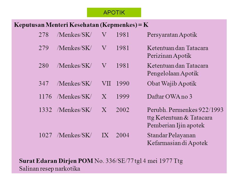 Narkotika & Psikotropika 28/Menkes/PER/I/1978 ttg Penyimpanan Narkotika 688/Menkes/PER/VII/1997Peredaran Psikotropika Permenkes