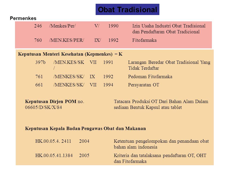 917/Menkes/Per/X/1993Wajib Daftar Obat Jadi 925/Menkes/Per/X/1993Daftar Perubahan Golongan Obat No.1 949/Menkes/Per/VI2000Registrasi Obat Jadi 988/Menkes/Per/VIII2004Pencantuman Nama Generik Pada Label Obat Obat Permenkes :