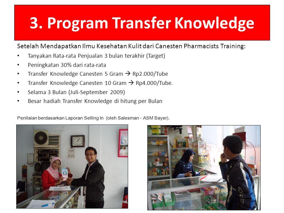 3. Program Transfer Knowledge Setelah Mendapatkan Ilmu Kesehatan Kulit dari Canesten Pharmacists Training: Tanyakan Rata-rata Penjualan 3 bulan terakh