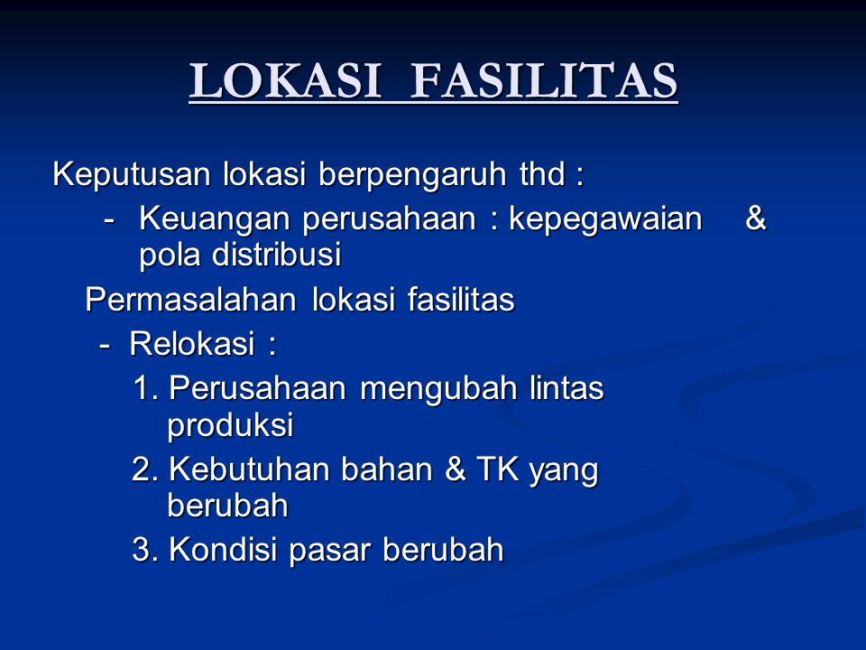 LOKASI FASILITAS Keputusan lokasi berpengaruh thd : - Keuangan perusahaan : kepegawaian & pola distribusi - Keuangan perusahaan : kepegawaian & pola d
