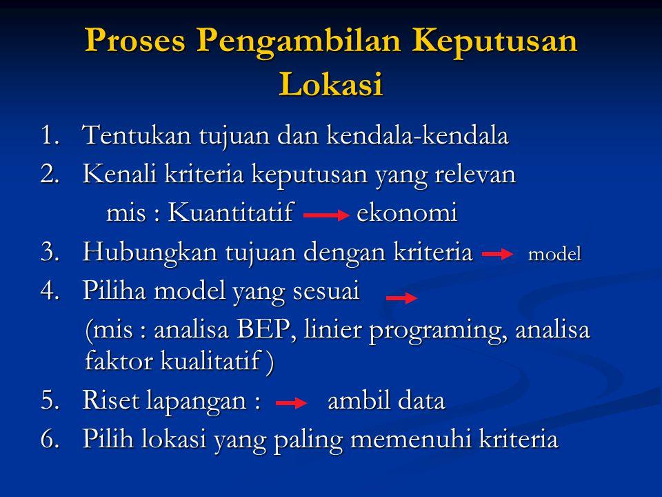 Proses Pengambilan Keputusan Lokasi 1. Tentukan tujuan dan kendala-kendala 2. Kenali kriteria keputusan yang relevan mis : Kuantitatif ekonomi 3. Hubu