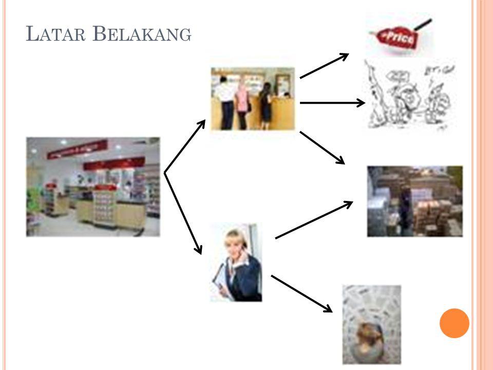 P ERUMUSAN M ASALAH Bagaimana merancang dan membangun sistem pembelian dan penjualan pada Apotek Sinar yang mencakup manajemen inventori.