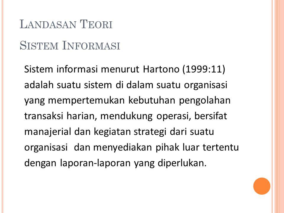 S ISTEM I NFORMASI L ANDASAN T EORI Sistem informasi menurut Hartono (1999:11) adalah suatu sistem di dalam suatu organisasi yang mempertemukan kebutu
