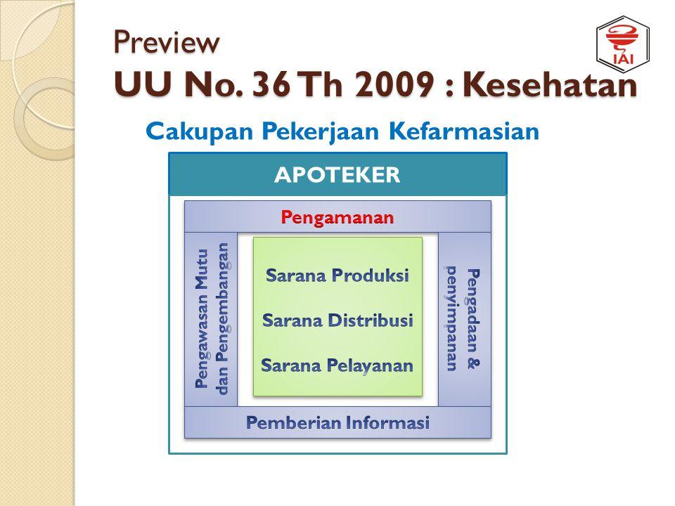 Preview UU No. 36 Th 2009 : Kesehatan Pasal 98 : (2) Setiap orang yang tidak memiliki keahlian dan kewenangan dilarang mengadakan, menyimpan, mengolah