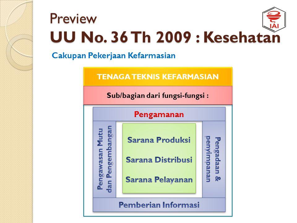 Preview UU No. 36 Th 2009 : Kesehatan Cakupan Pekerjaan Kefarmasian APOTEKER