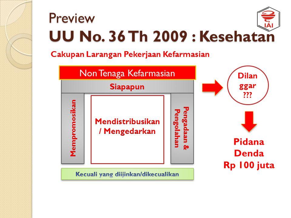 Preview UU No. 36 Th 2009 : Kesehatan Cakupan Pekerjaan Kefarmasian TENAGA TEKNIS KEFARMASIAN 1.Melaksanakan bagian tugas teknis dari Apoteker 2.Tidak