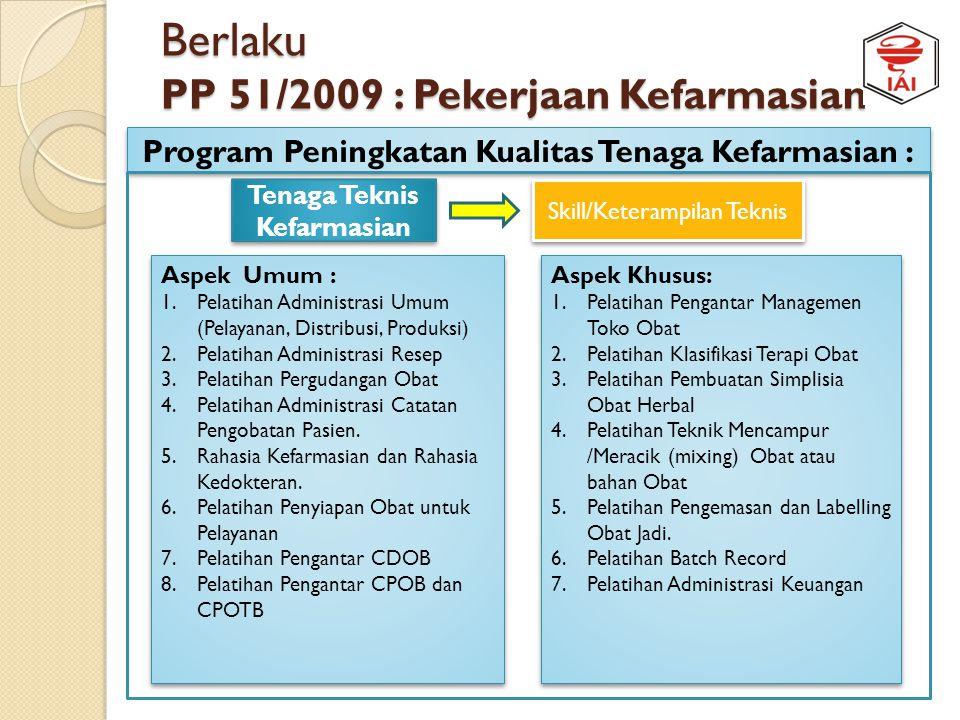 Berlaku PP 51/2009 : Pekerjaan Kefarmasian Program Peningkatan Kualitas Tenaga Kefarmasian : APOTEKER Profesional Tingkat Dasar (Level 1): 1.Pelatihan
