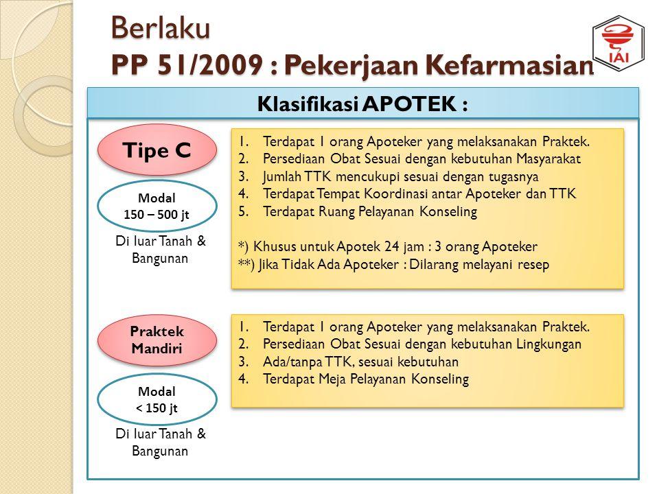 Berlaku PP 51/2009 : Pekerjaan Kefarmasian Klasifikasi APOTEK : 1.Terdapat > 2 orang Apoteker yang melaksanakan Praktek secara bersamaan dalam satu sh