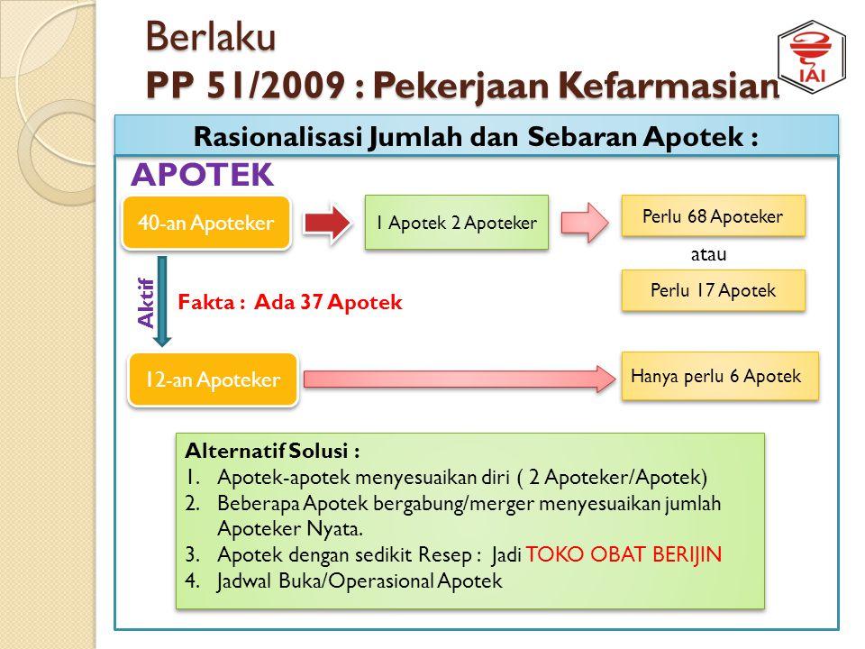 Berlaku PP 51/2009 : Pekerjaan Kefarmasian Klasifikasi APOTEK : Tipe C 1.Terdapat 1 orang Apoteker yang melaksanakan Praktek. 2.Persediaan Obat Sesuai