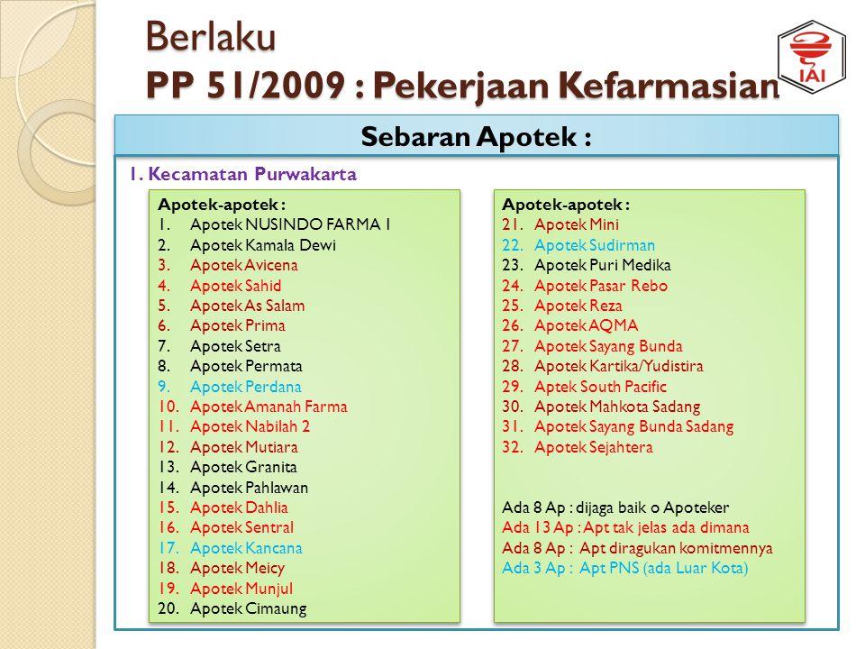 Berlaku PP 51/2009 : Pekerjaan Kefarmasian Rasionalisasi Jumlah dan Sebaran Apotek : 1 Apotek 2 Apoteker 40-an Apoteker Perlu 68 Apoteker Perlu 17 Apo