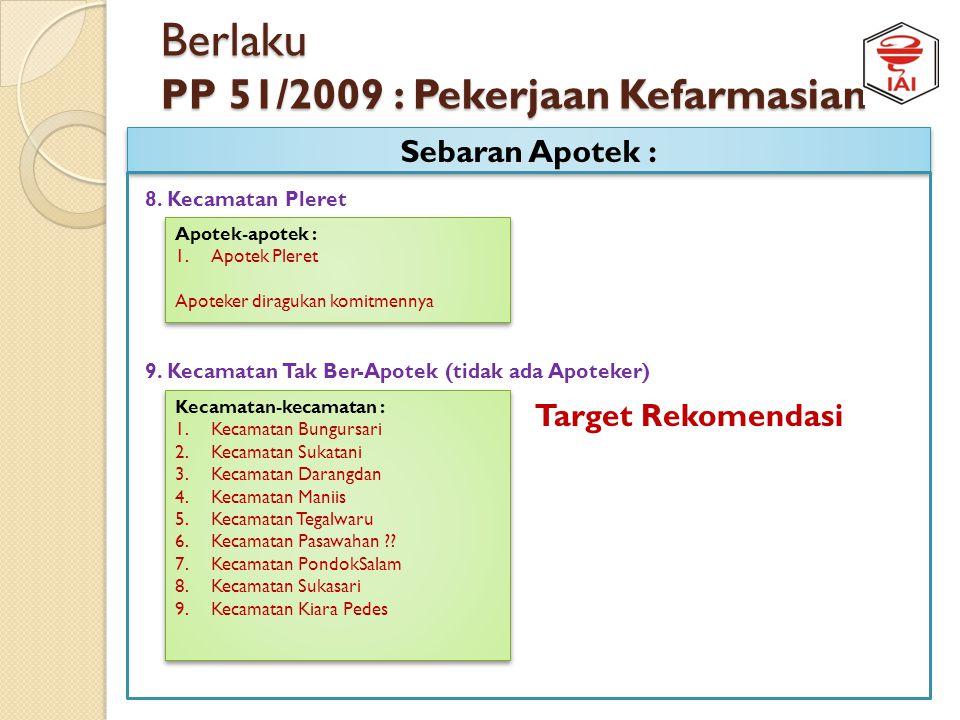 Berlaku PP 51/2009 : Pekerjaan Kefarmasian Sebaran Apotek : 2. Kecamatan Babakan Cikao Apotek-apotek : 1.Apotek Nadia Apoteker diragukan komitmennya A