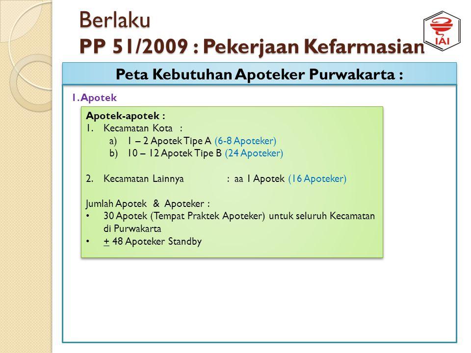 Berlaku PP 51/2009 : Pekerjaan Kefarmasian Peta Kebutuhan Apoteker Purwakarta : Dasar Pemikiran PP 51/2009 1.Dimana terdapat Dokter Praktek  Ada Rese