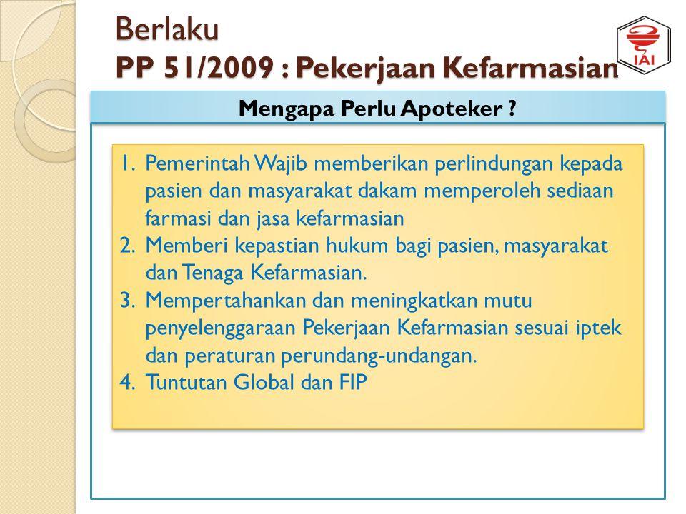 Berlaku PP 51/2009 : Pekerjaan Kefarmasian Peta Kebutuhan Apoteker Purwakarta : 5. Balai Pengobatan (BP) PP 51 mewajibkan agar setiap BP terdapat 1 or