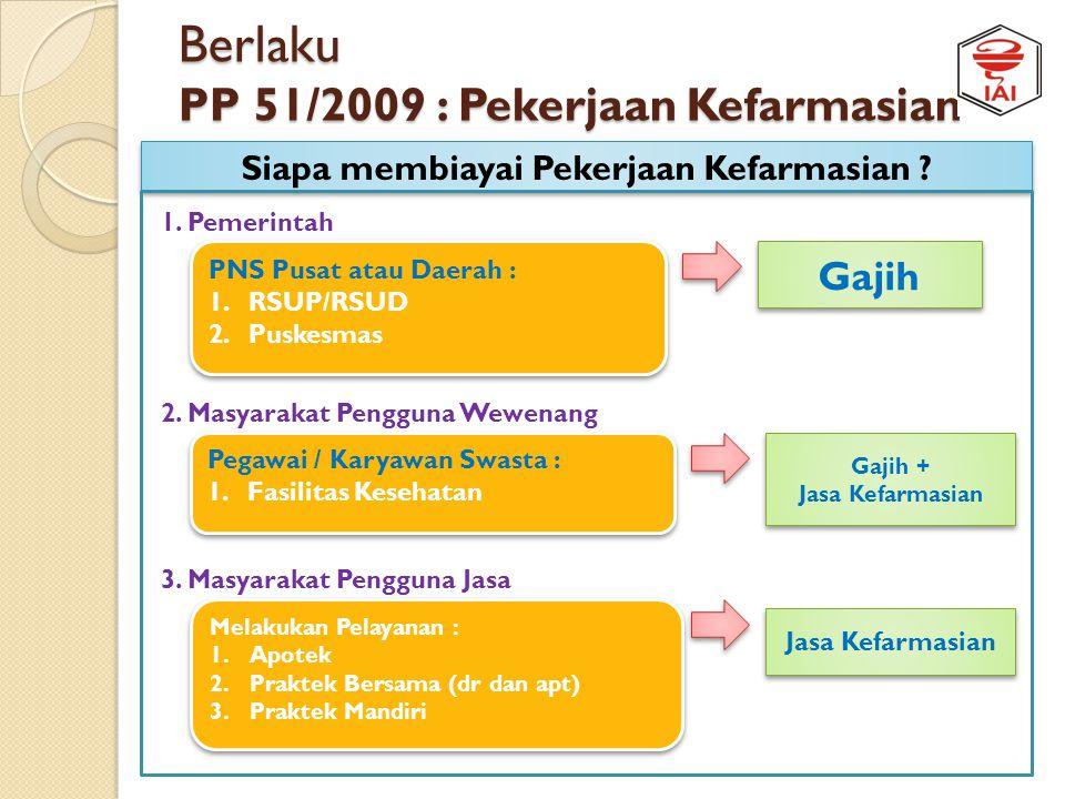 Berlaku PP 51/2009 : Pekerjaan Kefarmasian Mengapa Perlu Apoteker ? 1.Pemerintah Wajib memberikan perlindungan kepada pasien dan masyarakat dakam memp