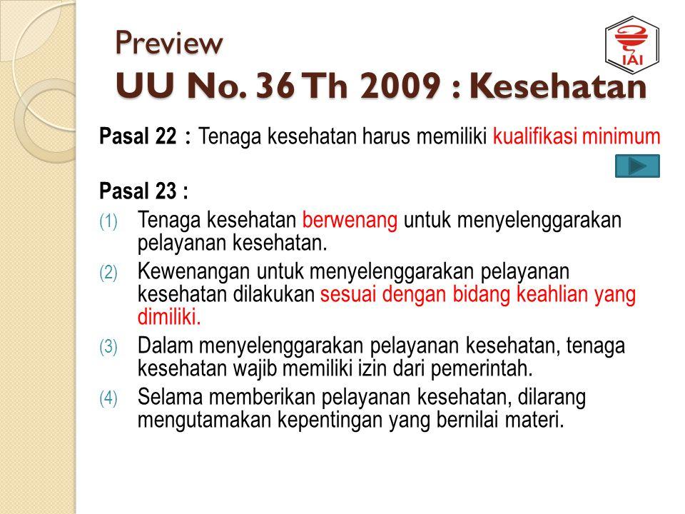 TATAKELOLA PRAKTEK APOTEKER Era 2010, Era Sejarah APOTEKER PRAKTEK UU No. 36 Tahun 2009 PP 51 Tahun 2009