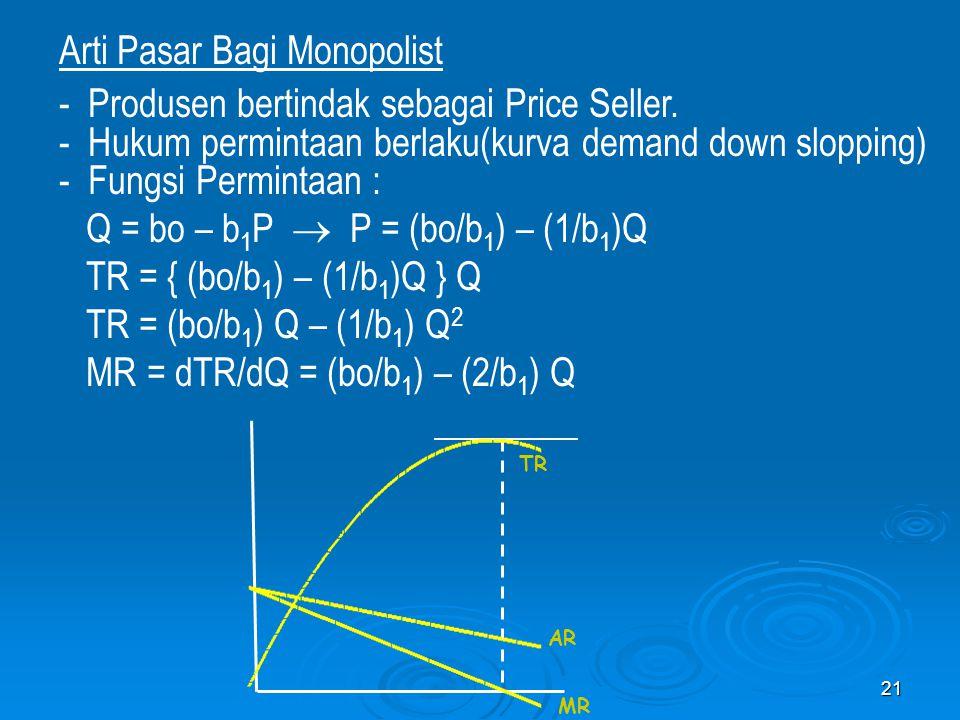 Arti Pasar Bagi Monopolist - Produsen bertindak sebagai Price Seller. - Hukum permintaan berlaku(kurva demand down slopping) - Fungsi Permintaan : Q =