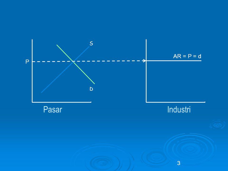 SDSD Pasar Industri 3 AR = P = d P