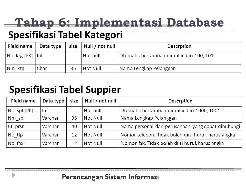 Perancangan Sistem Informasi Field nameData typesizeNull / not nullDescrption No_ktg [PK]Int-Not nullOtomatis bertambah dimulai dari 100, 101… Nm_ktgChar35Not NullNama Lengkap Pelanggan Spesifikasi Tabel Kategori Tahap 6: Implementasi Database Field nameData typesizeNull / not nullDescrption No_spl [PK]Int-Not nullOtomatis bertambah dimulai dari 1000, 1001… Nm_splVarchar35Not NullNama Lengkap Pelanggan Ct_prsnVarchar40Not NullNama personal dari perusahaan yang dapat dihubungi No_tlpVarchar12Not NullNomor telepon.