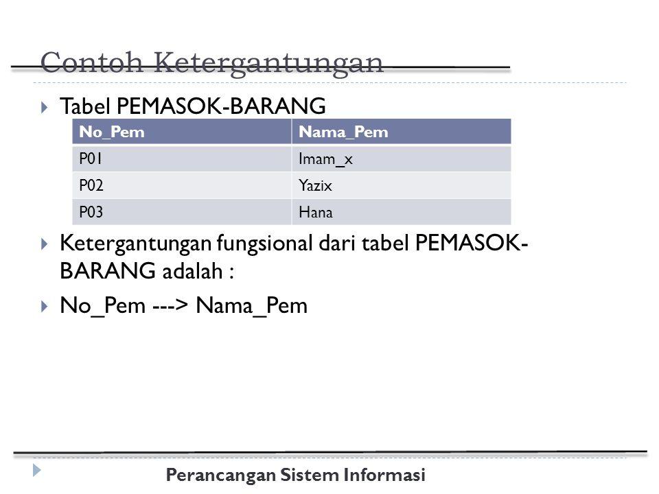 Perancangan Sistem Informasi Contoh Ketergantungan  Tabel PEMASOK-BARANG  Ketergantungan fungsional dari tabel PEMASOK- BARANG adalah :  No_Pem ---> Nama_Pem No_PemNama_Pem P01Imam_x P02Yazix P03Hana