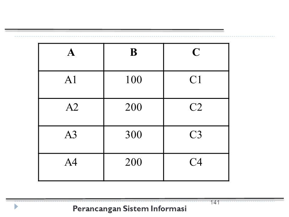 Perancangan Sistem Informasi 141 ABC A1100C1 A2200C2 A3300C3 A4200C4