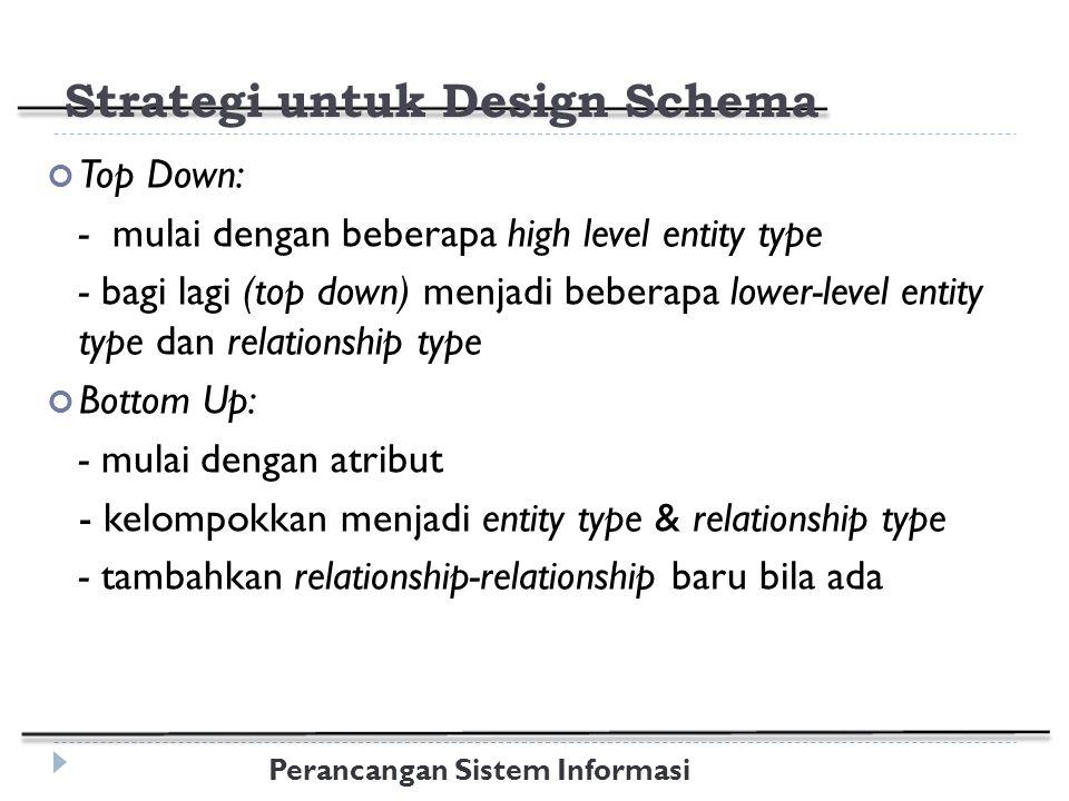 Perancangan Sistem Informasi Strategi untuk Design Schema Top Down: - mulai dengan beberapa high level entity type - bagi lagi (top down) menjadi beberapa lower-level entity type dan relationship type Bottom Up: - mulai dengan atribut - kelompokkan menjadi entity type & relationship type - tambahkan relationship-relationship baru bila ada